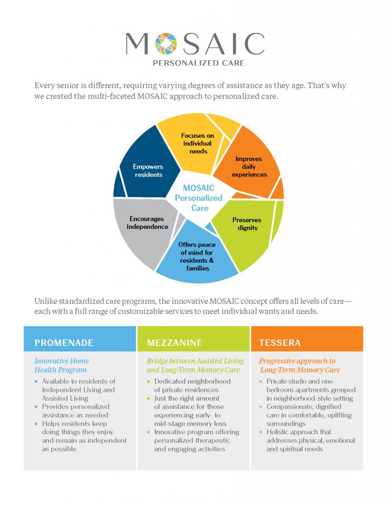 Mosaic Personalized Care Program